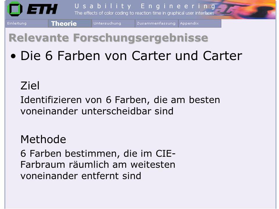 Die 6 Farben von Carter und Carter Ziel Identifizieren von 6 Farben, die am besten voneinander unterscheidbar sind Methode 6 Farben bestimmen, die im
