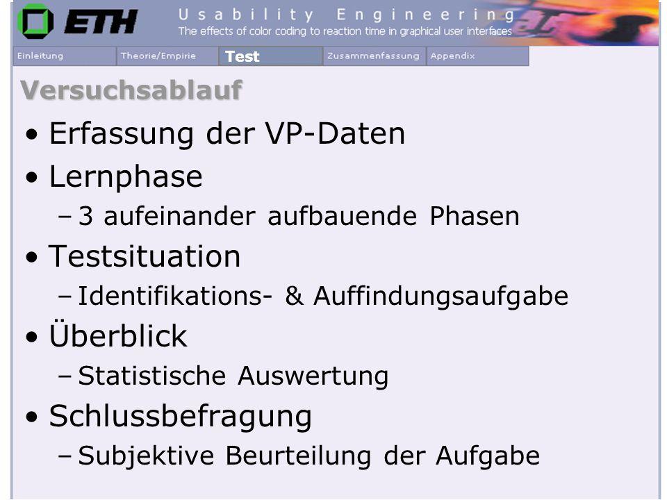 Versuchsablauf Erfassung der VP-Daten Lernphase –3 aufeinander aufbauende Phasen Testsituation –Identifikations- & Auffindungsaufgabe Überblick –Stati