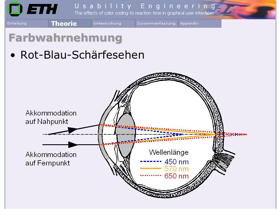 Farbwahrnehmung Rot-Blau-Schärfesehen Theorie