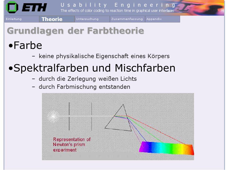 Grundlagen der Farbtheorie Bunte und unbunte Farben –Goethe bezeichnete Grau als Unfarbe Farbton –Benennung der Farbe Sättigung –Reinheit/Buntheit der Farbe Helligkeit –Intensität des Farbeindrucks Theorie