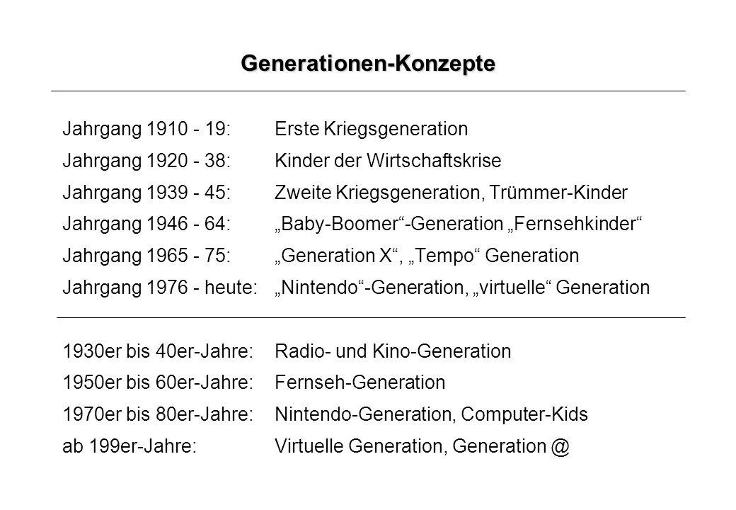 Gesamtgesellschaftliche Trends Von der Birthing Culture zur Aging Culture.
