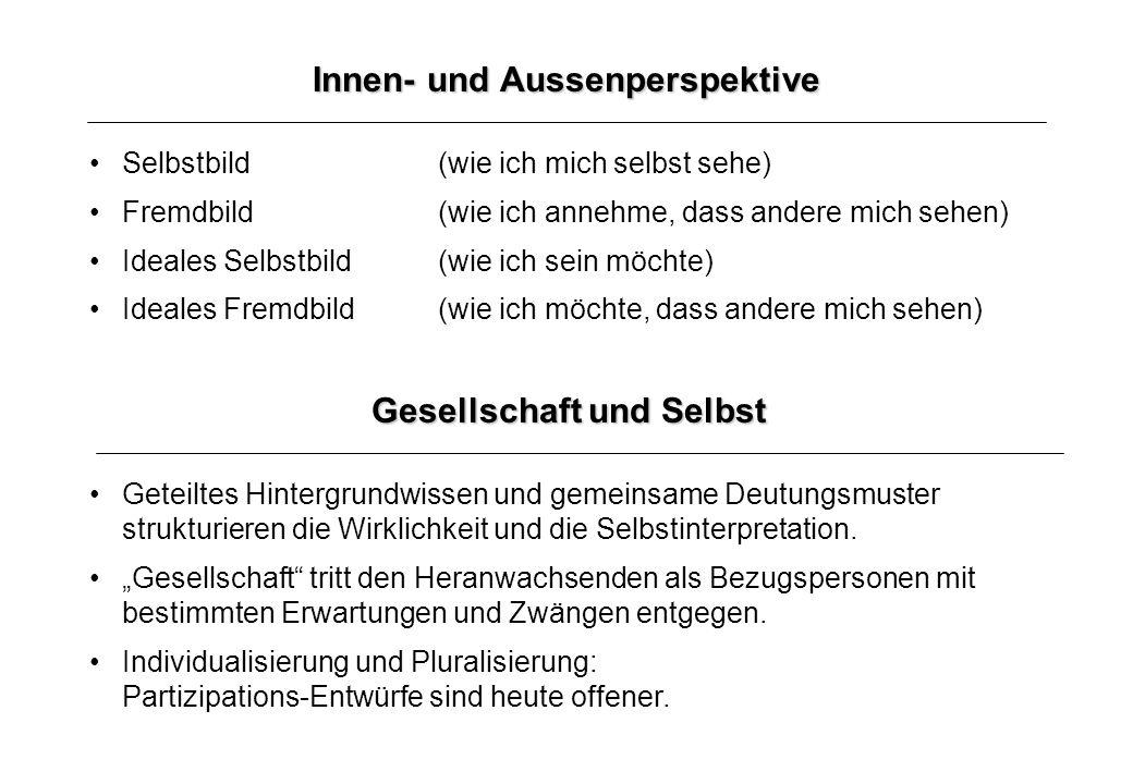 Mitgliedschafts-Entwürfe in Konkurrenz Gegenseitige Relativierung von Sinnentwürfen: z.B.