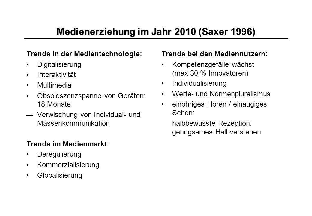 Medienerziehung im Jahr 2010 Medienerziehung im Jahr 2010 (Saxer 1996) Trends in der Medientechnologie: Digitalisierung Interaktivität Multimedia Obso