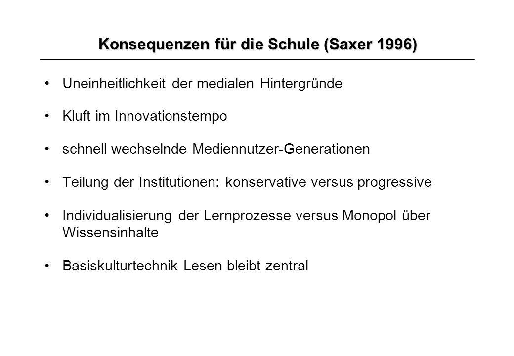 Konsequenzen für die Schule (Saxer 1996) Uneinheitlichkeit der medialen Hintergründe Kluft im Innovationstempo schnell wechselnde Mediennutzer-Generat