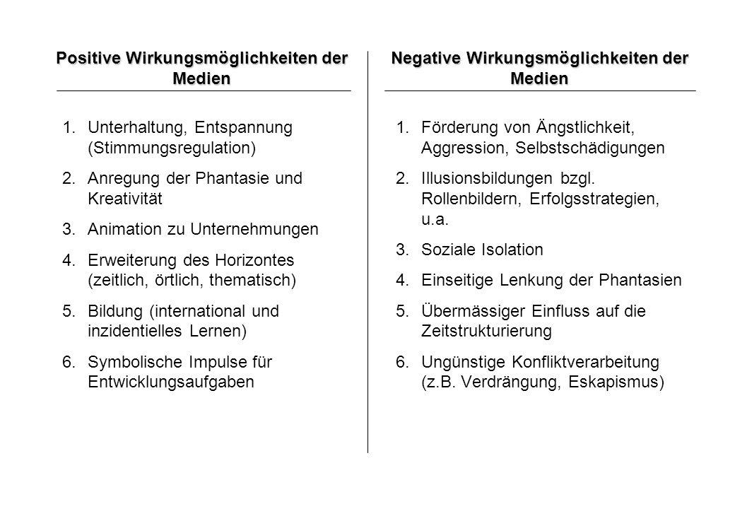 Positive Wirkungsmöglichkeiten der Medien 1.Unterhaltung, Entspannung (Stimmungsregulation) 2.Anregung der Phantasie und Kreativität 3.Animation zu Un