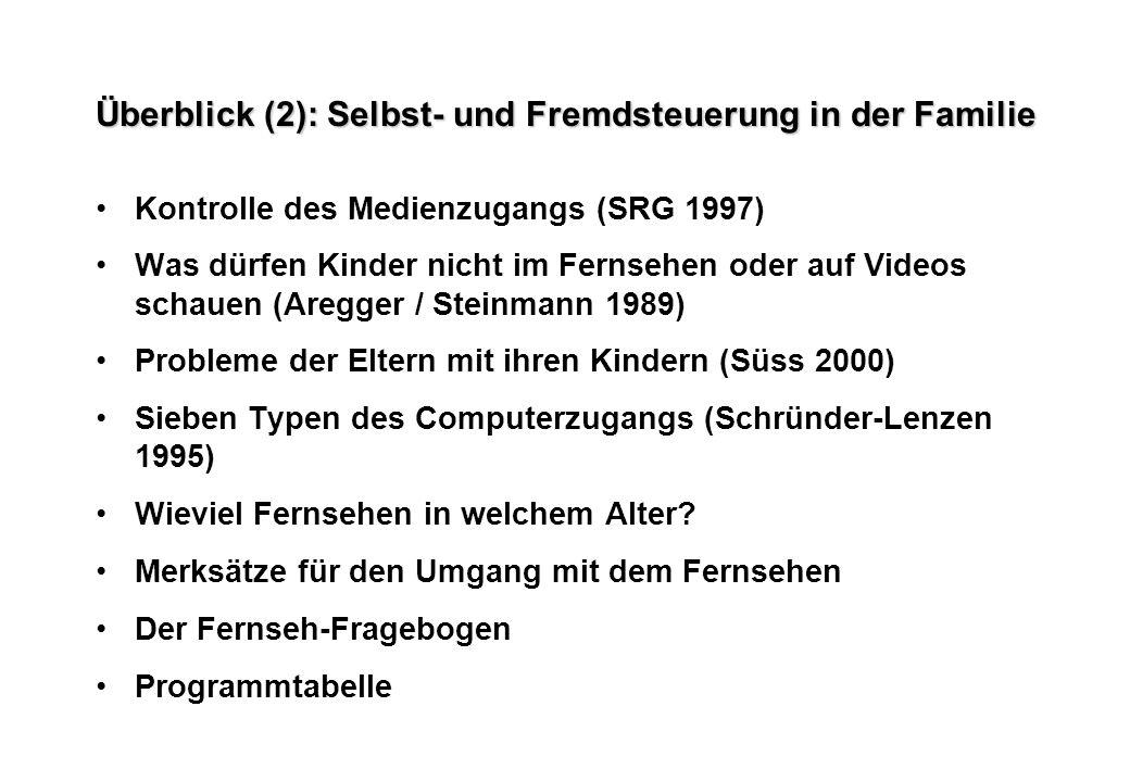 Überblick (2): Selbst- und Fremdsteuerung in der Familie Kontrolle des Medienzugangs (SRG 1997) Was dürfen Kinder nicht im Fernsehen oder auf Videos s