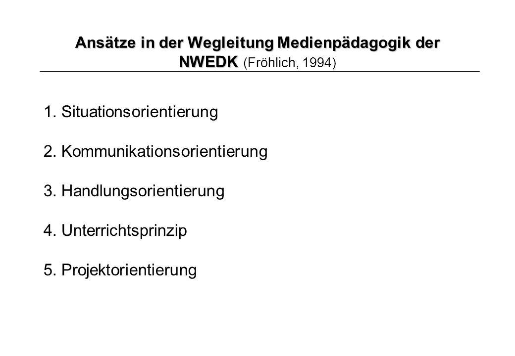 Ansätze in der Wegleitung Medienpädagogik der NWEDK Ansätze in der Wegleitung Medienpädagogik der NWEDK (Fröhlich, 1994) 1.Situationsorientierung 2.Ko