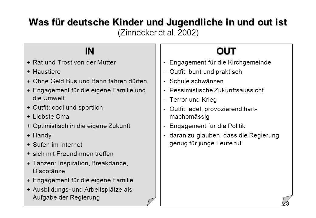23 Was für deutsche Kinder und Jugendliche in und out ist Was für deutsche Kinder und Jugendliche in und out ist (Zinnecker et al. 2002) OUT -Engageme