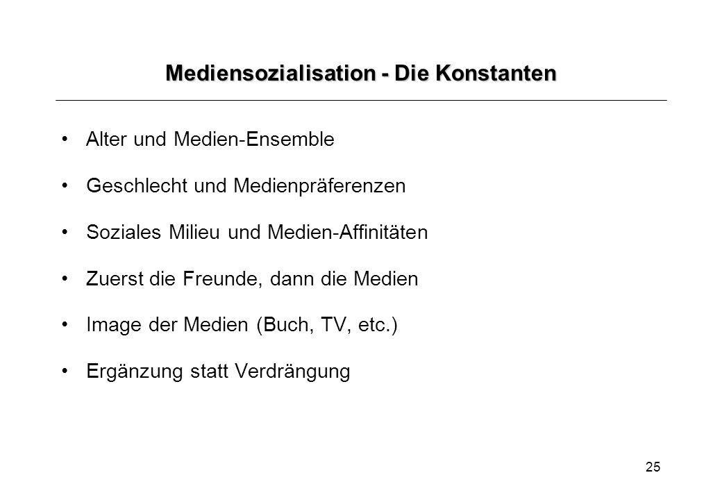 25 Mediensozialisation - Die Konstanten Alter und Medien-Ensemble Geschlecht und Medienpräferenzen Soziales Milieu und Medien-Affinitäten Zuerst die F