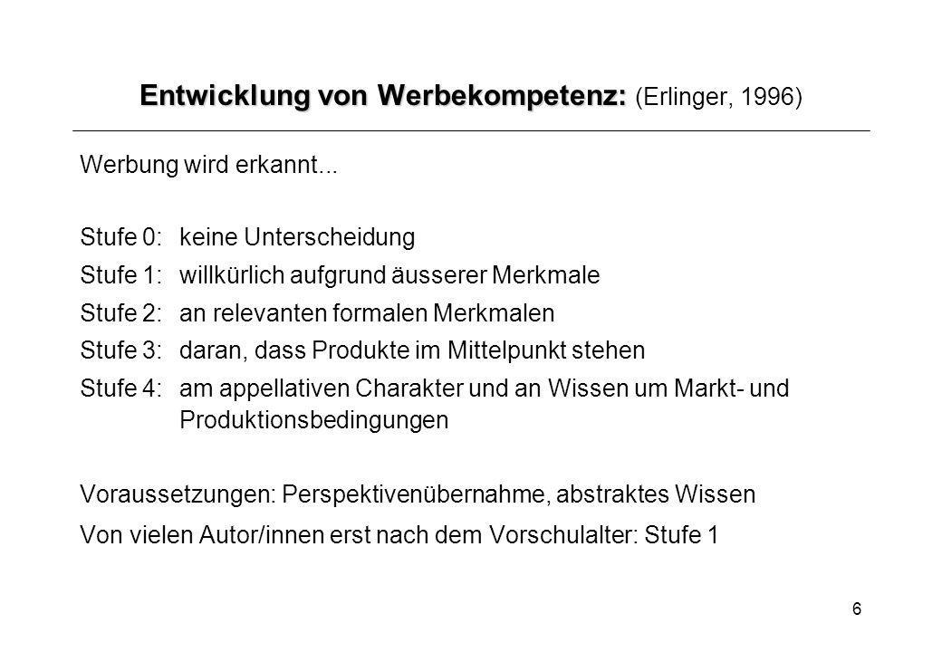 6 Entwicklung von Werbekompetenz: Entwicklung von Werbekompetenz: (Erlinger, 1996) Werbung wird erkannt... Stufe 0: keine Unterscheidung Stufe 1: will