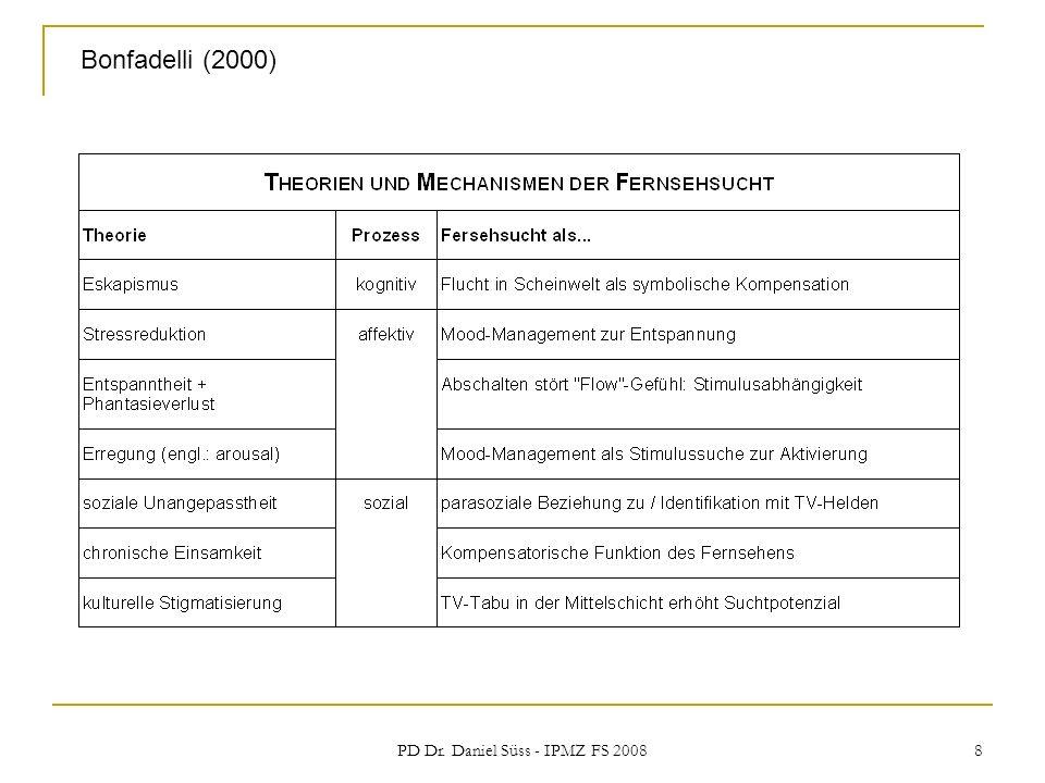 PD Dr. Daniel Süss - IPMZ FS 2008 8 Bonfadelli (2000)