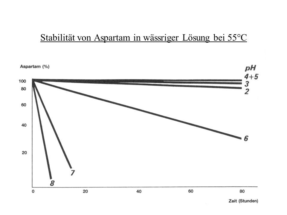 6 Stabilität von Aspartam in wässriger Lösung bei 55°C