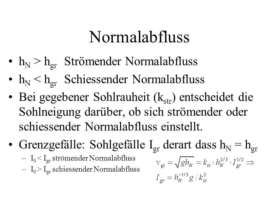 Normalabfluss h N > h gr Strömender Normalabfluss h N < h gr Schiessender Normalabfluss Bei gegebener Sohlrauheit (k str ) entscheidet die Sohlneigung