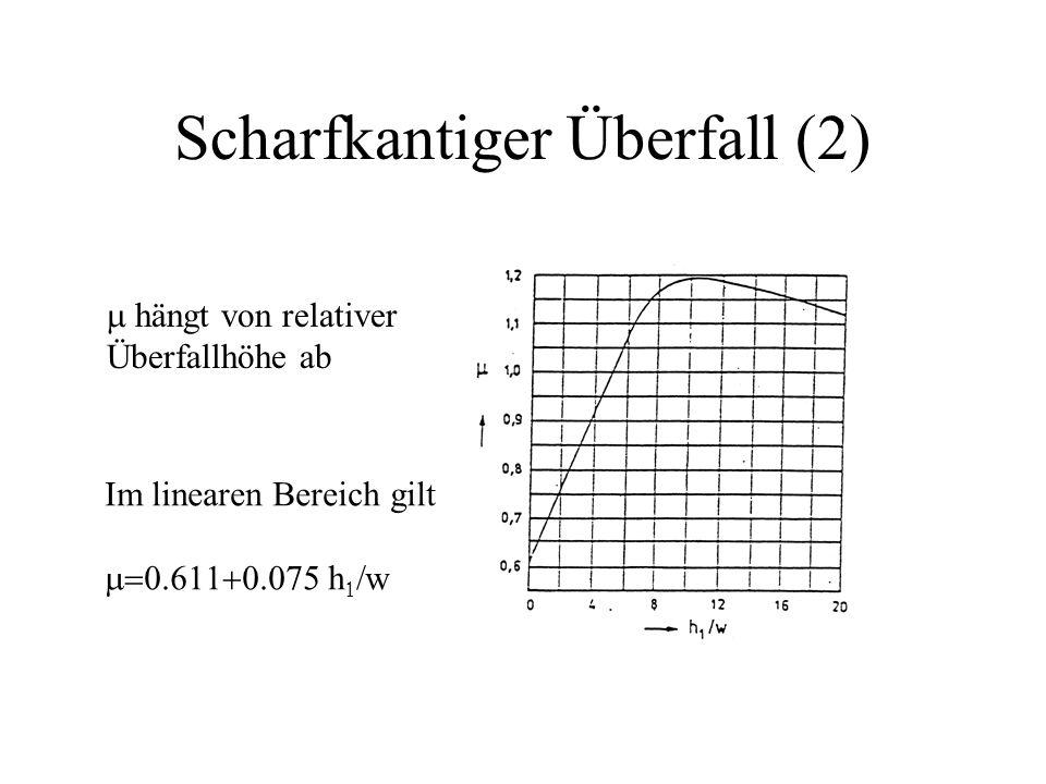 Scharfkantiger Überfall (2) hängt von relativer Überfallhöhe ab Im linearen Bereich gilt h w