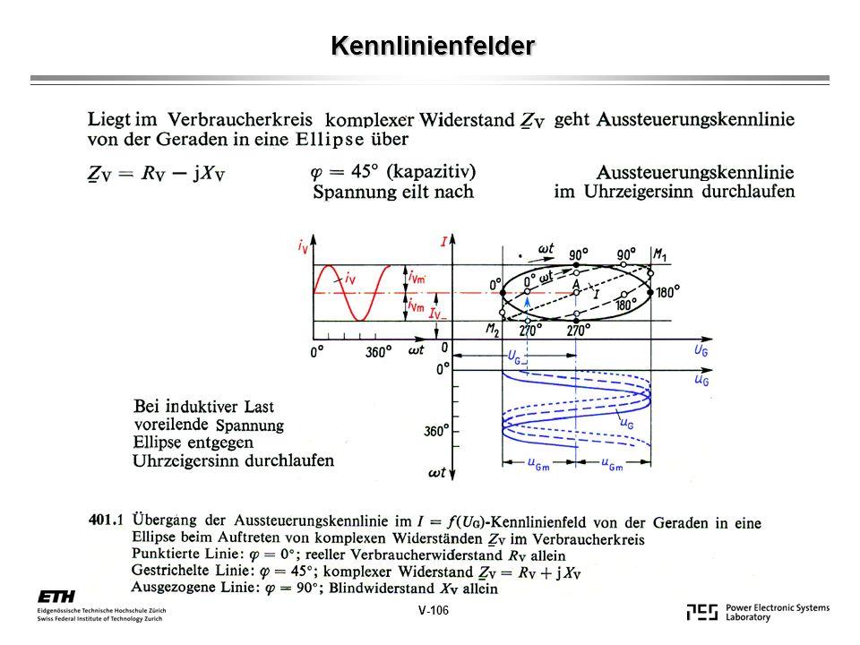 Obere Grenzfrequenz des Transformators V-147