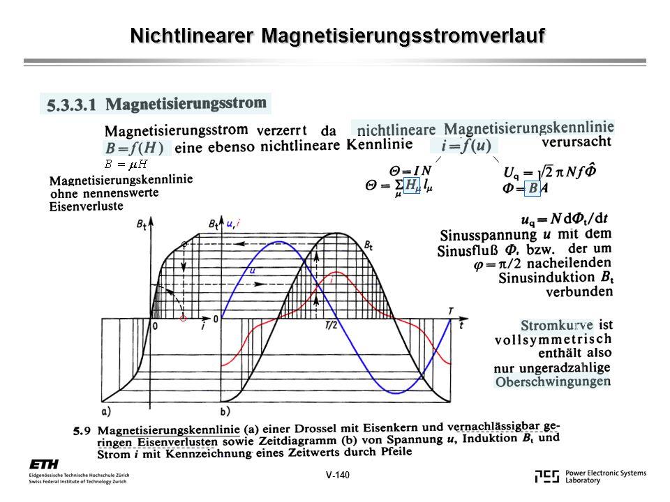 Nichtlinearer Magnetisierungsstromverlauf V-140