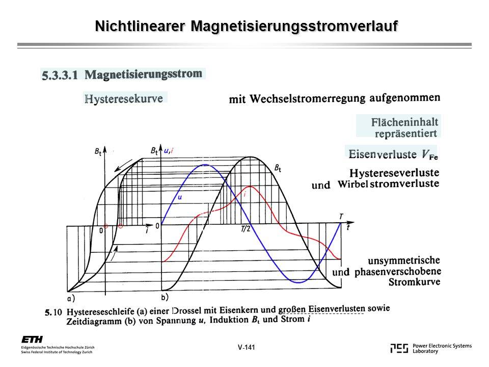 Nichtlinearer Magnetisierungsstromverlauf V-141