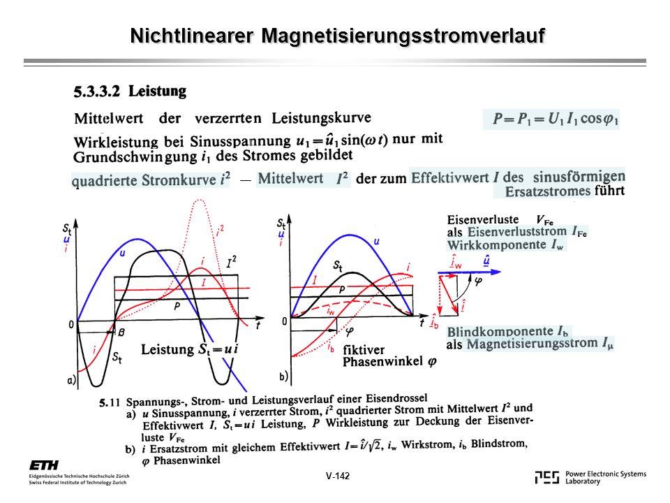 Nichtlinearer Magnetisierungsstromverlauf V-142