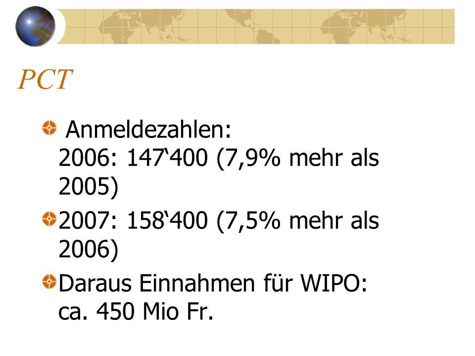 PCT Anmeldezahlen: 2006: 147400 (7,9% mehr als 2005) 2007: 158400 (7,5% mehr als 2006) Daraus Einnahmen für WIPO: ca. 450 Mio Fr.