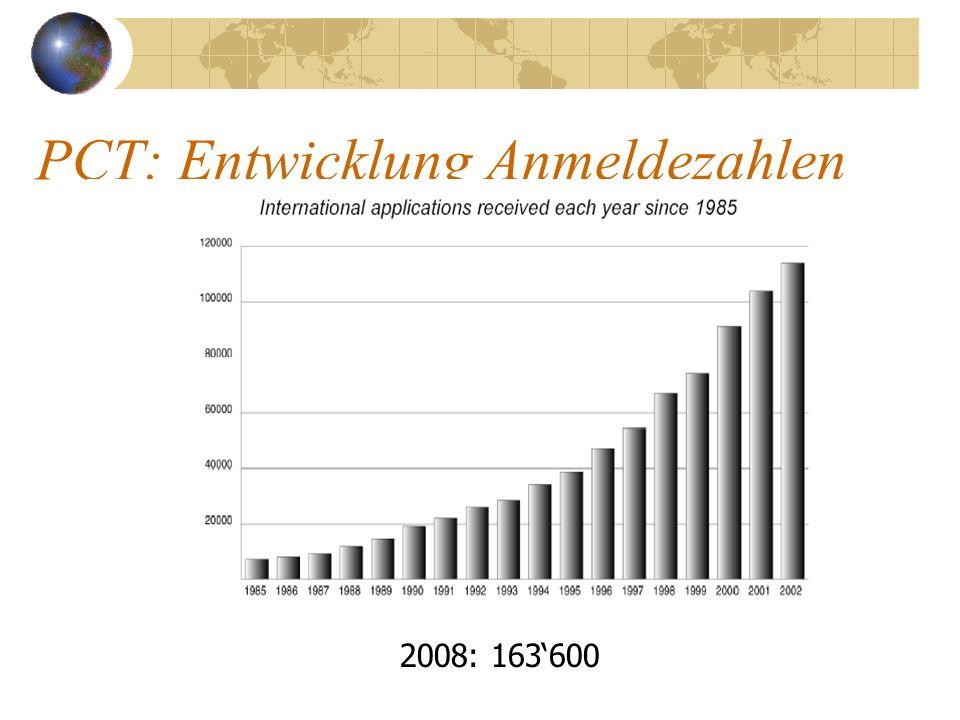 PCT: Entwicklung Anmeldezahlen 2008: 163600