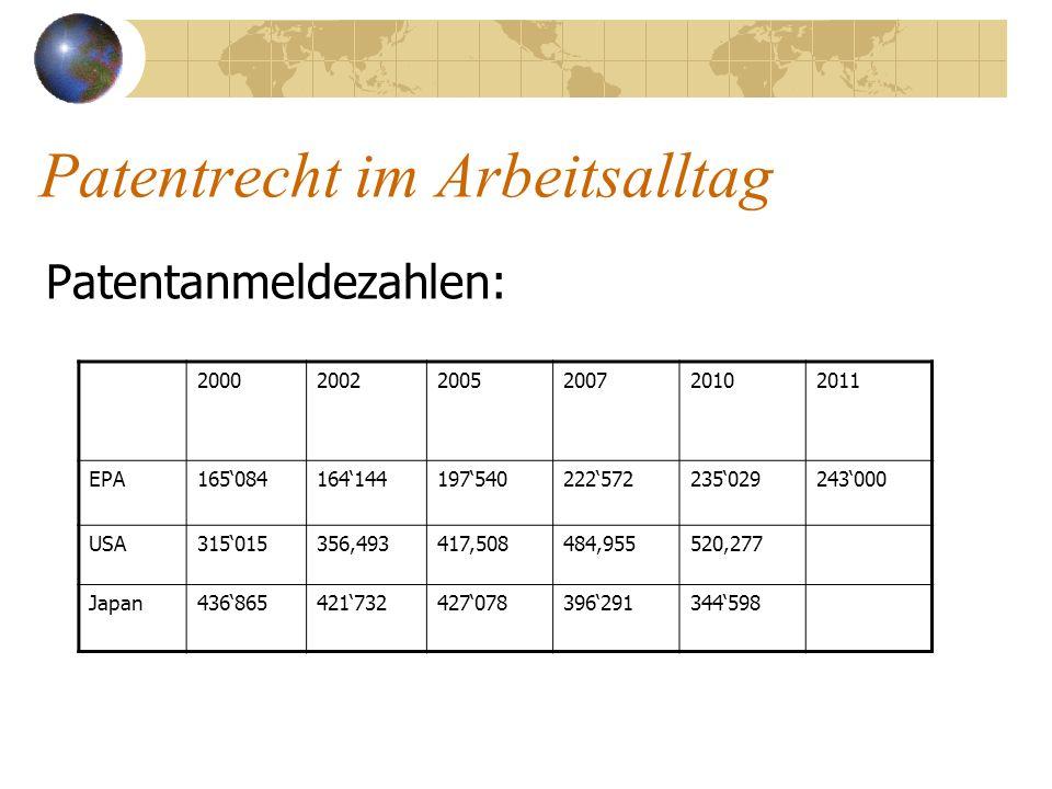 Patentrecht im Arbeitsalltag Patentanmeldezahlen: 200020022005200720102011 EPA165084164144197540222572235029243000 USA315015356,493417,508484,955520,2