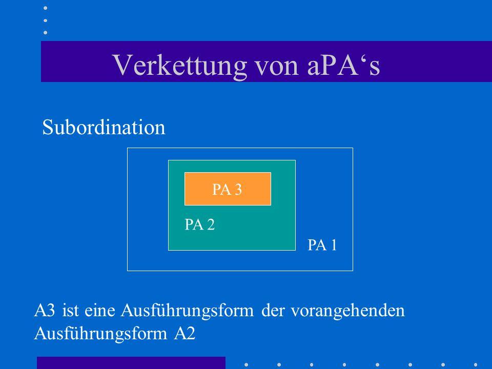Verkettung von aPAs Subordination A3 PA 2 PA 1 A3 ist eine Ausführungsform der vorangehenden Ausführungsform A2 PA 3