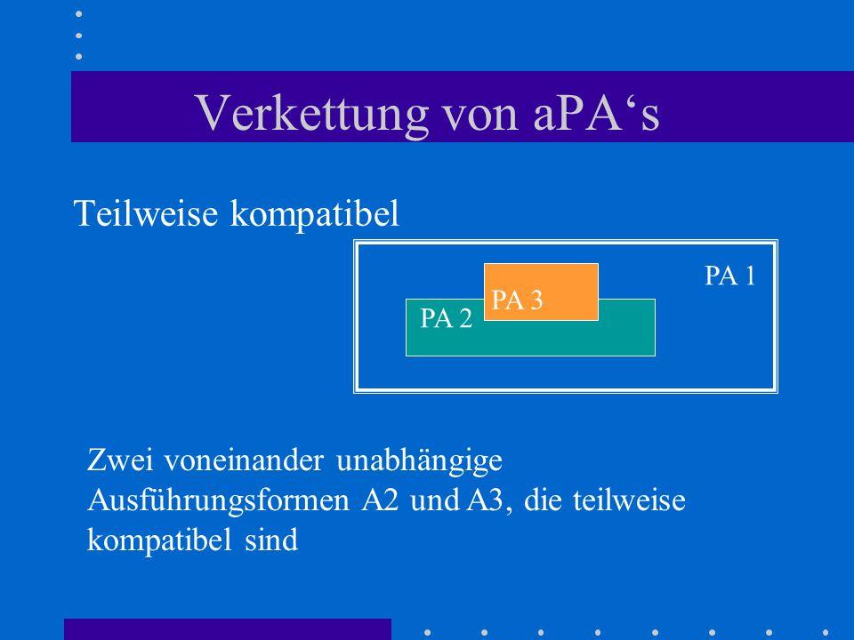 Verkettung von aPAs Teilweise kompatibel PA 3 PA 2 Zwei voneinander unabhängige Ausführungsformen A2 und A3, die teilweise kompatibel sind PA 1