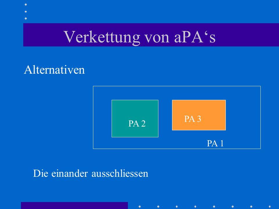 Verkettung von aPAs Alternativen PA 2 PA 3 Die einander ausschliessen PA 1