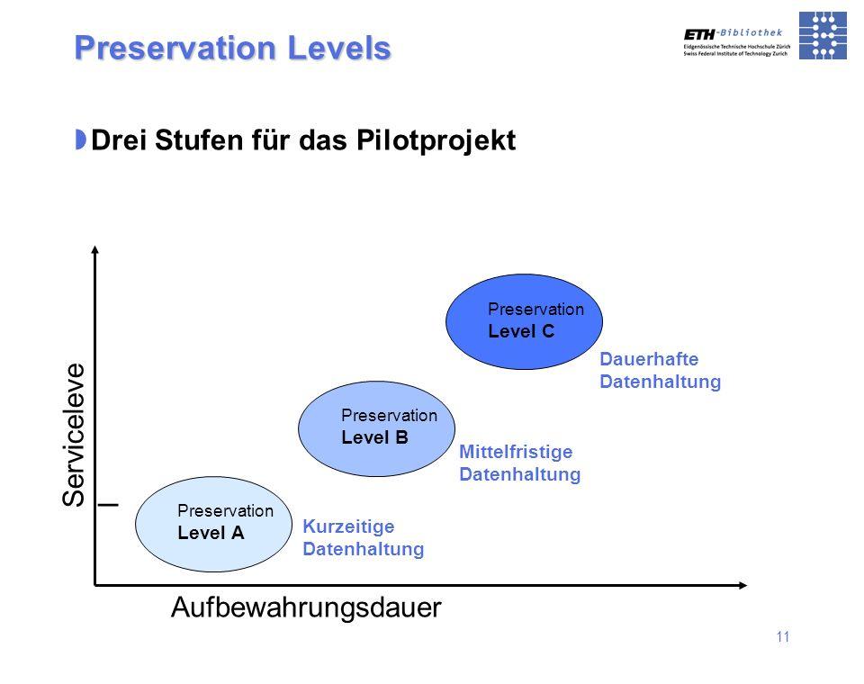 11 Drei Stufen für das Pilotprojekt Preservation Levels Preservation Level A Preservation Level B Preservation Level C Serviceleve l Aufbewahrungsdaue