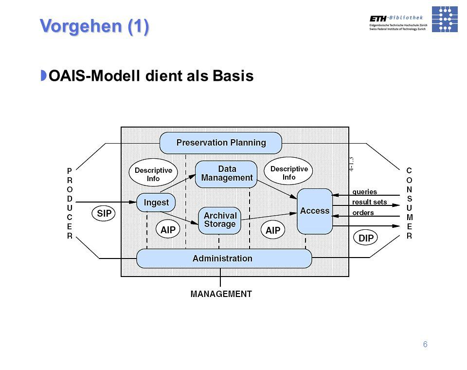 6 OAIS-Modell dient als Basis Vorgehen (1)