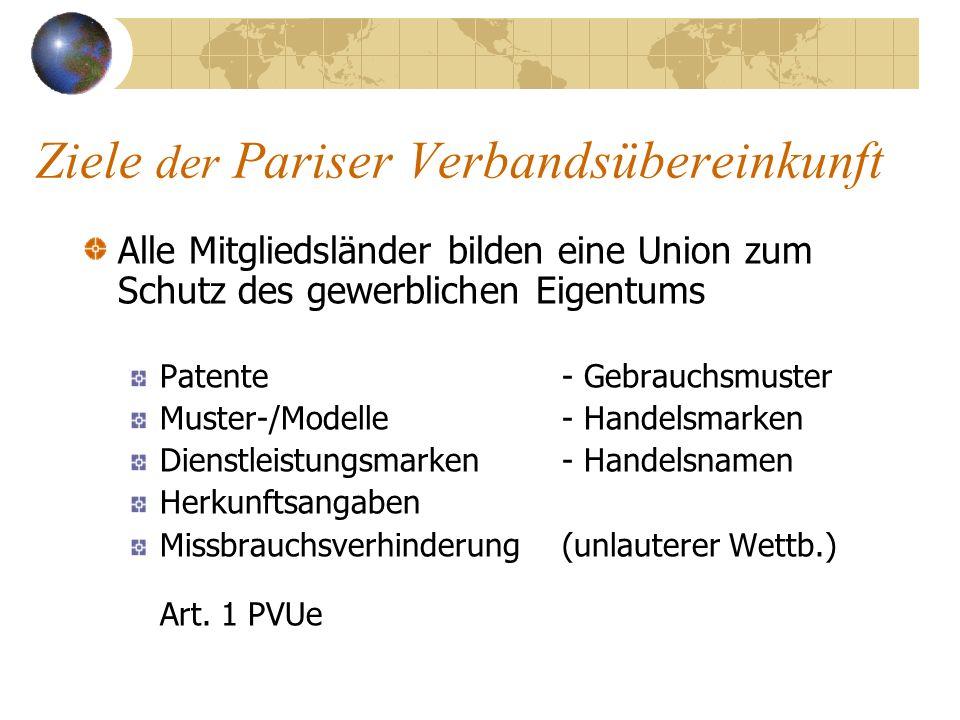 Ziele der Pariser Verbandsübereinkunft Alle Mitgliedsländer bilden eine Union zum Schutz des gewerblichen Eigentums Patente- Gebrauchsmuster Muster-/M