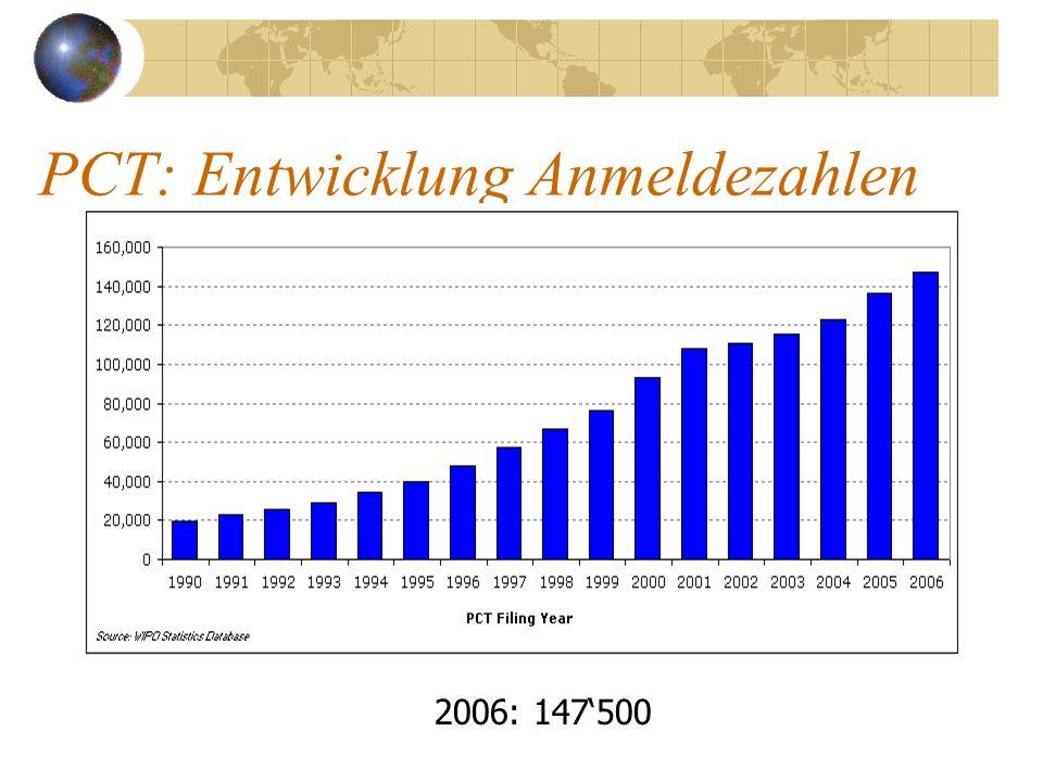 PCT: Entwicklung Anmeldezahlen 2006: 147500
