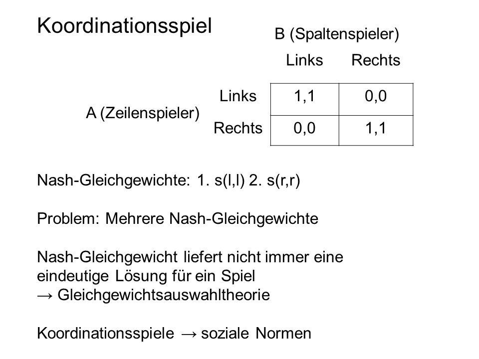 Koordinationsspiel LinksRechts Links1,10,0 Rechts0,01,1 A (Zeilenspieler) B (Spaltenspieler) Nash-Gleichgewichte: 1. s(l,l) 2. s(r,r) Problem: Mehrere