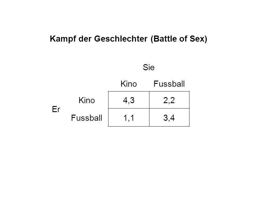 Kampf der Geschlechter (Battle of Sex) Sie KinoFussball Er Kino4,32,2 Fussball1,13,4