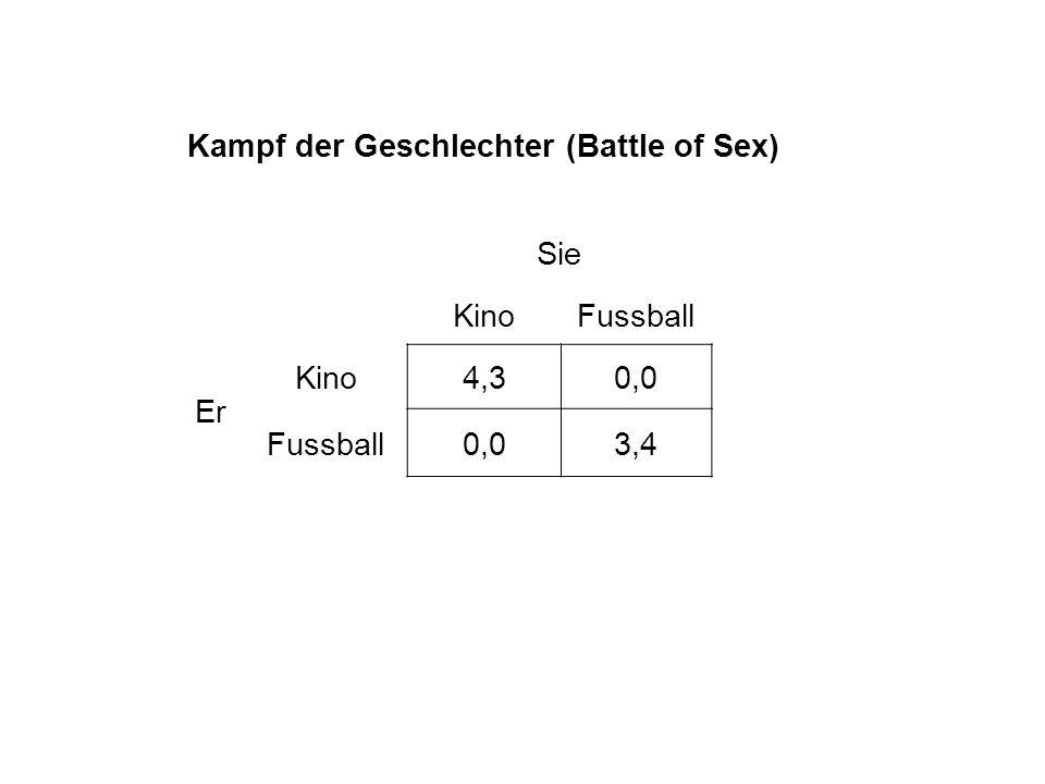Kampf der Geschlechter (Battle of Sex) Sie KinoFussball Er Kino4,30,0 Fussball0,03,4