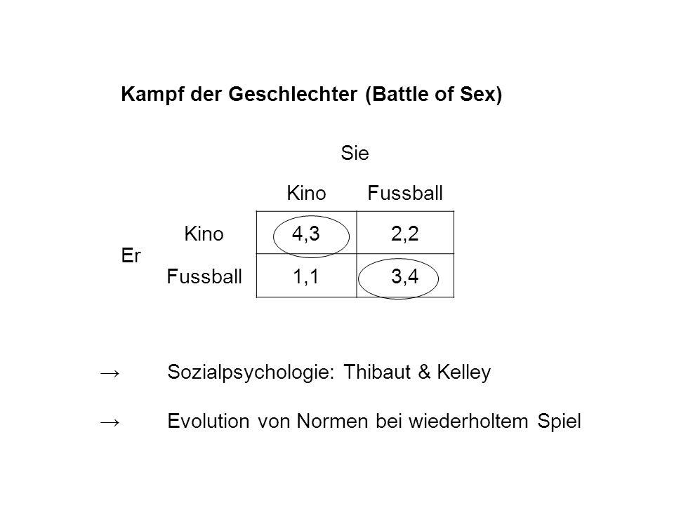 Kampf der Geschlechter (Battle of Sex) Sie KinoFussball Er Kino4,32,2 Fussball1,13,4 Sozialpsychologie: Thibaut & Kelley Evolution von Normen bei wied