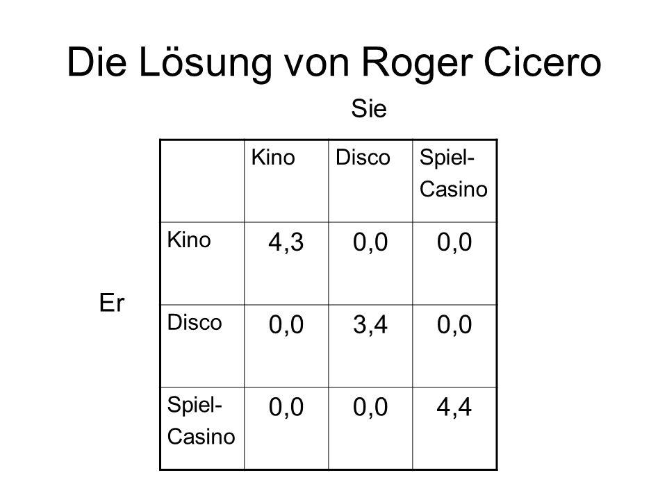 KinoDiscoSpiel- Casino Kino 4,30,0 Disco 0,03,40,0 Spiel- Casino 0,0 4,4 Er Sie