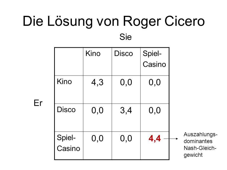 Die Lösung von Roger Cicero KinoDiscoSpiel- Casino Kino 4,30,0 Disco 0,03,40,0 Spiel- Casino 0,0 4,4 Er Sie Auszahlungs- dominantes Nash-Gleich- gewic