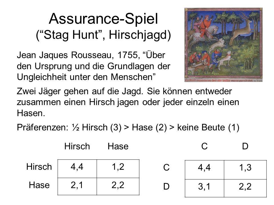 Assurance-Spiel (Stag Hunt, Hirschjagd) Jean Jaques Rousseau, 1755, Über den Ursprung und die Grundlagen der Ungleichheit unter den Menschen Zwei Jäge