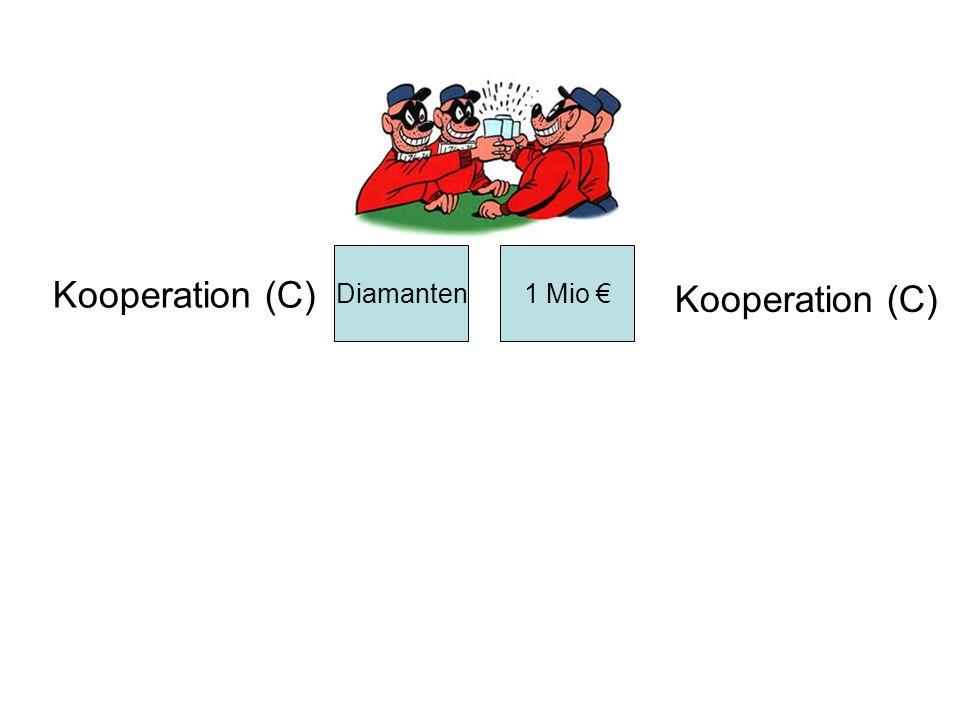 1 Mio Diamanten Kooperation (C)