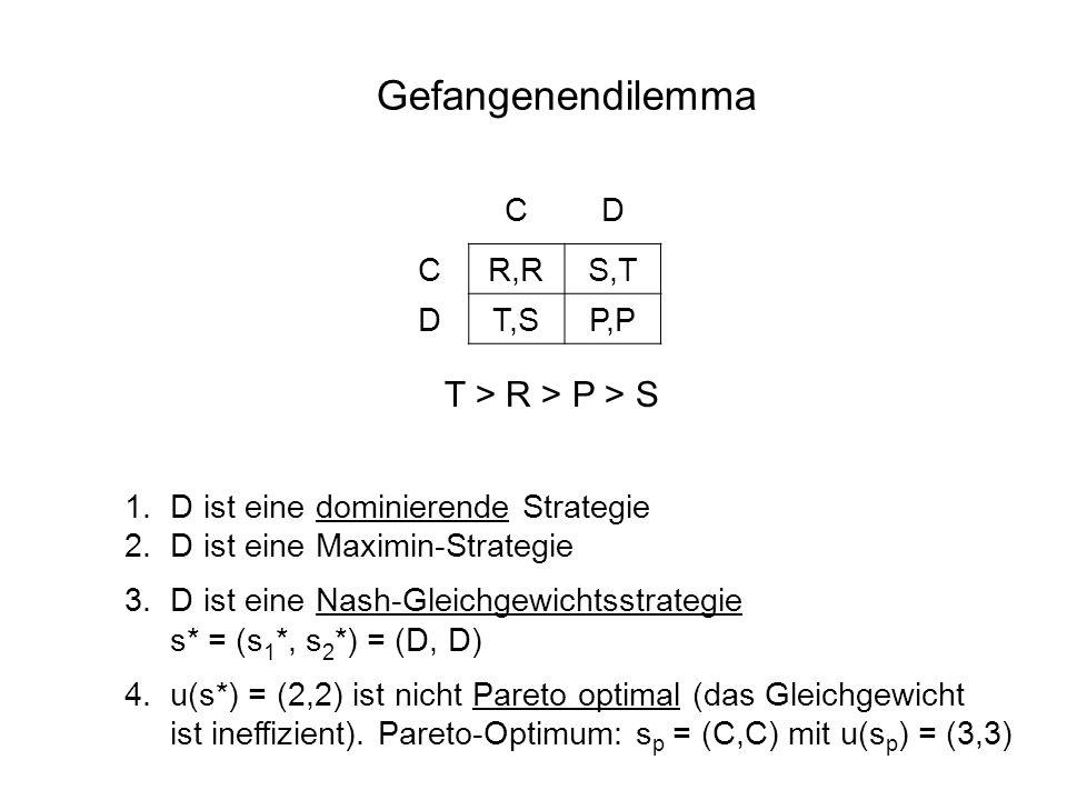 Gefangenendilemma CD CR,RS,T DT,SP,P 1. D ist eine dominierende Strategie 2. D ist eine Maximin-Strategie 3. D ist eine Nash-Gleichgewichtsstrategie s