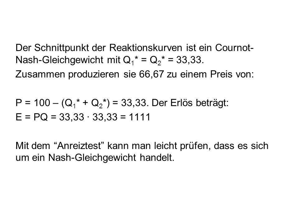 Zusammen produzieren sie 66,67 zu einem Preis von: P = 100 – (Q 1 * + Q 2 *) = 33,33. Der Erlös beträgt: E = PQ = 33,33 · 33,33 = 1111 Mit dem Anreizt
