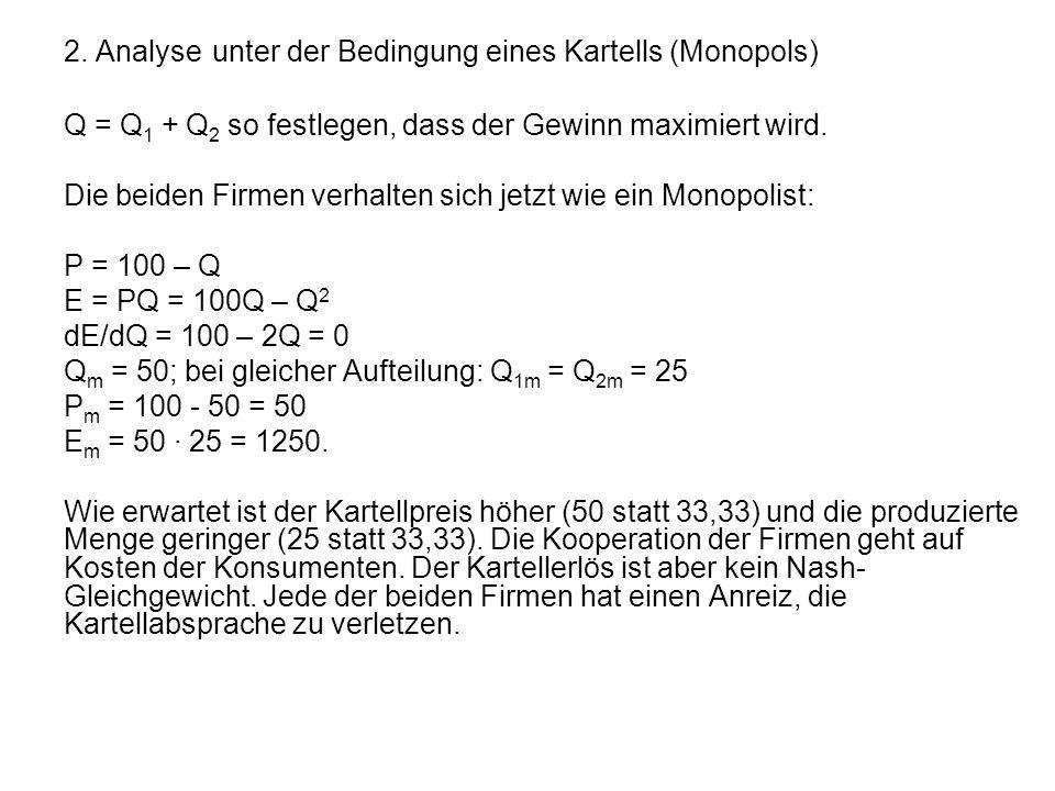 2. Analyse unter der Bedingung eines Kartells (Monopols) Q = Q 1 + Q 2 so festlegen, dass der Gewinn maximiert wird. Die beiden Firmen verhalten sich
