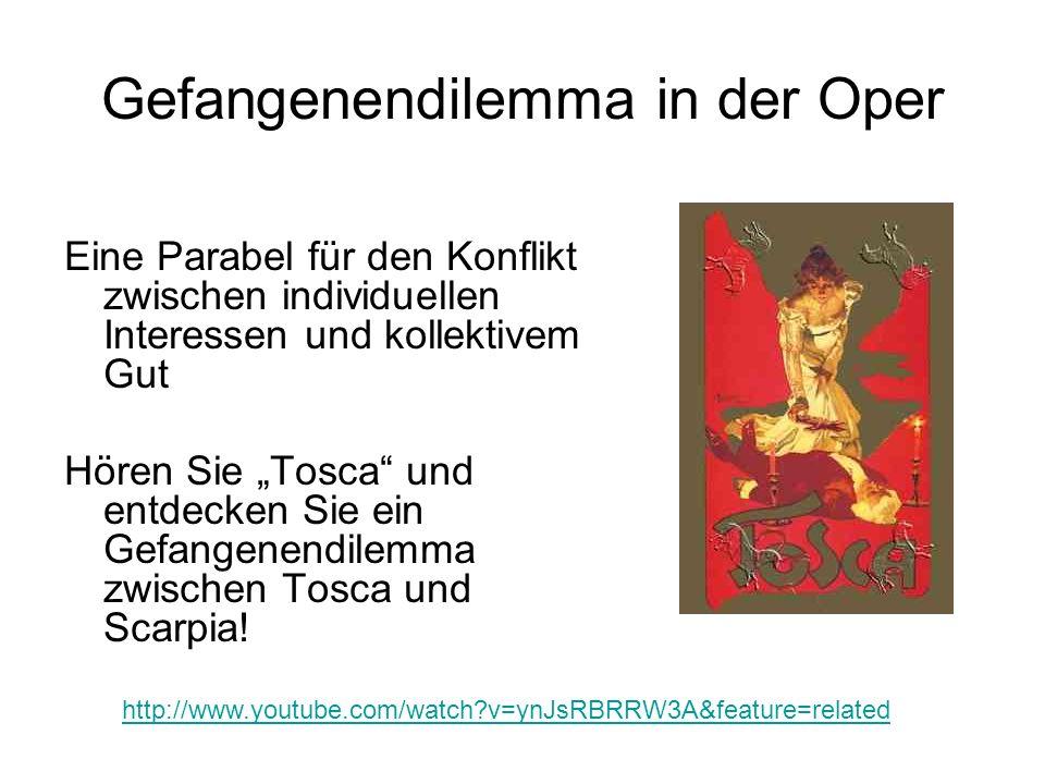 Gefangenendilemma in der Oper Eine Parabel für den Konflikt zwischen individuellen Interessen und kollektivem Gut Hören Sie Tosca und entdecken Sie ei