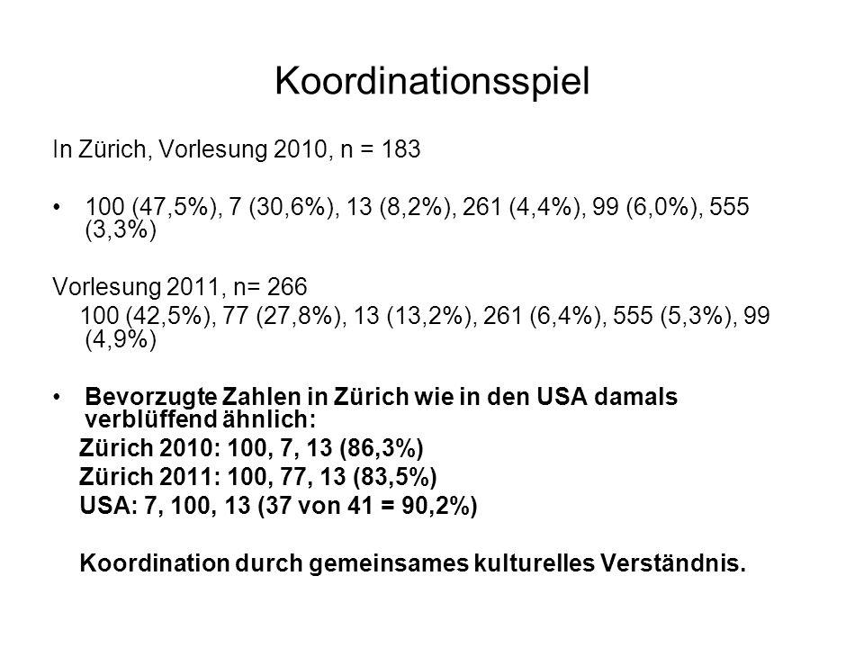 Koordinationsspiel In Zürich, Vorlesung 2010, n = 183 100 (47,5%), 7 (30,6%), 13 (8,2%), 261 (4,4%), 99 (6,0%), 555 (3,3%) Vorlesung 2011, n= 266 100