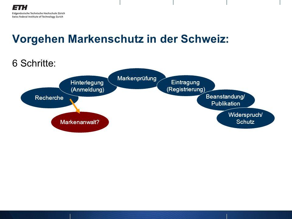 Vorgehen Markenschutz in der Schweiz: 6 Schritte: Recherche Hinterlegung (Anmeldung) Markenprüfung Eintragung (Registrierung) Beanstandung/ Publikatio