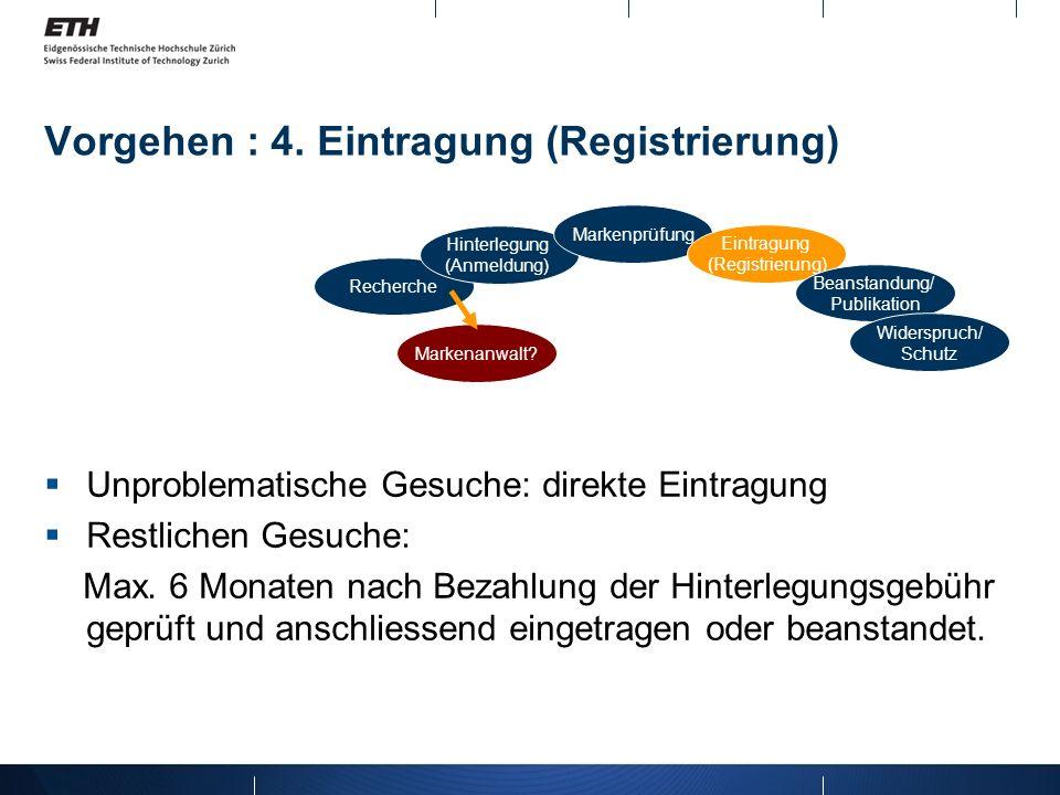 Vorgehen : 4. Eintragung (Registrierung) Unproblematische Gesuche: direkte Eintragung Restlichen Gesuche: Max. 6 Monaten nach Bezahlung der Hinterlegu