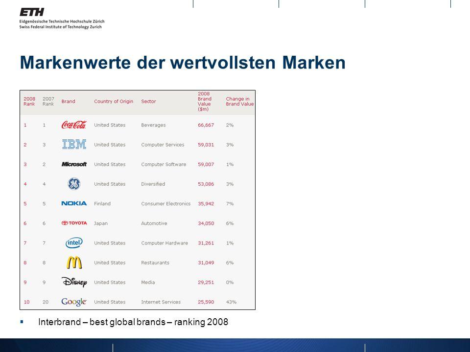 Markenwerte der wertvollsten Marken Interbrand – best global brands – ranking 2008