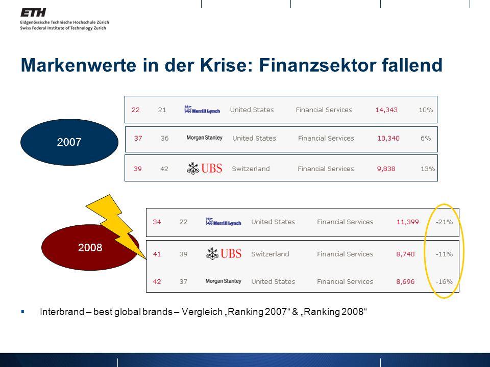 Markenwerte in der Krise: Finanzsektor fallend Interbrand – best global brands – Vergleich Ranking 2007 & Ranking 2008 2007 2008