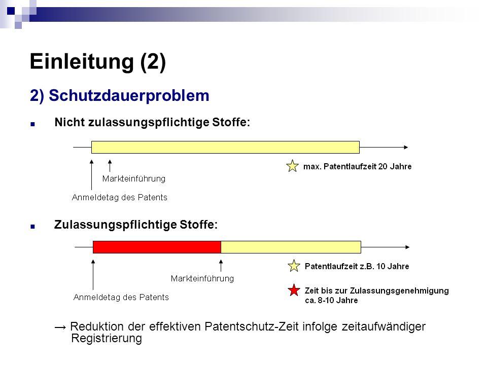 Einleitung (2) 2) Schutzdauerproblem Nicht zulassungspflichtige Stoffe: Zulassungspflichtige Stoffe: Reduktion der effektiven Patentschutz-Zeit infolg